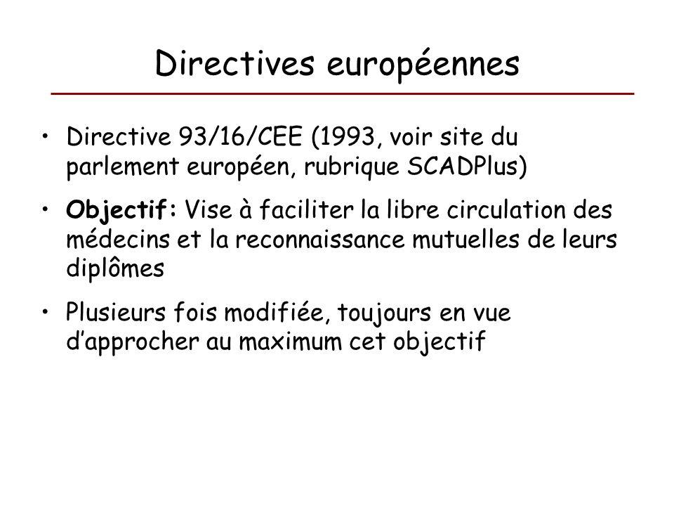 Directives européennes Directive 93/16/CEE (1993, voir site du parlement européen, rubrique SCADPlus) Objectif: Vise à faciliter la libre circulation