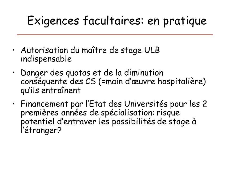 Exigences facultaires: en pratique Autorisation du maître de stage ULB indispensable Danger des quotas et de la diminution conséquente des CS (=main d