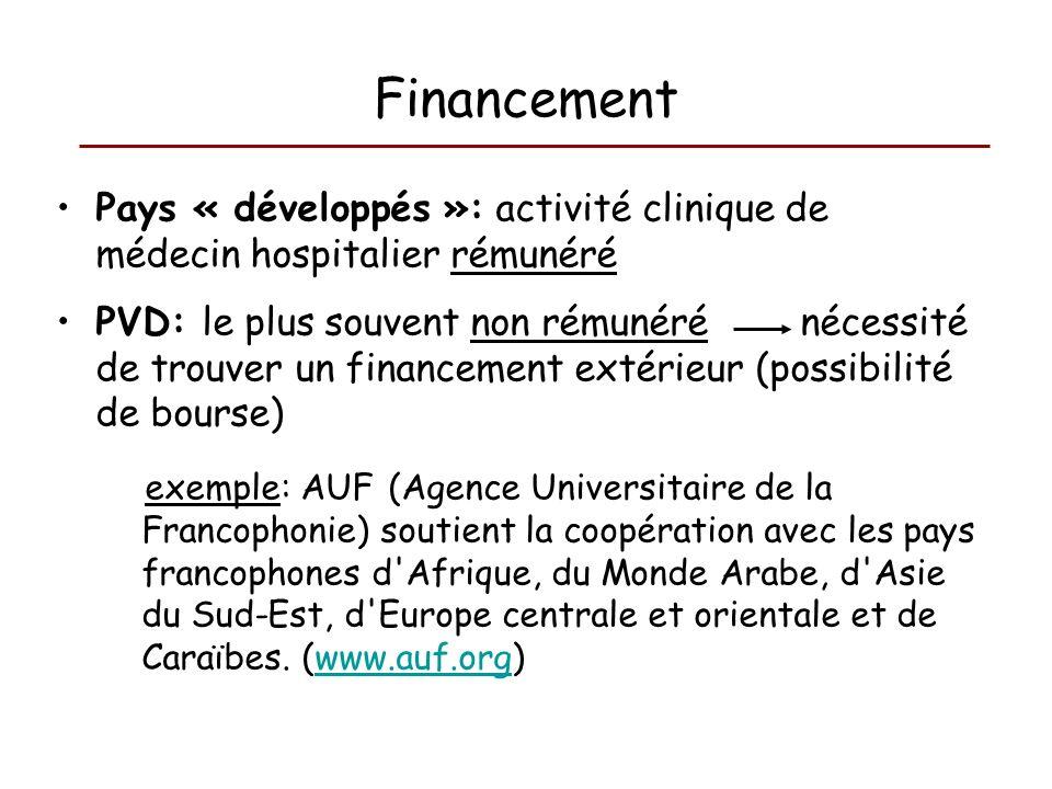 Financement Pays « développés »: activité clinique de médecin hospitalier rémunéré PVD: le plus souvent non rémunéré nécessité de trouver un financeme