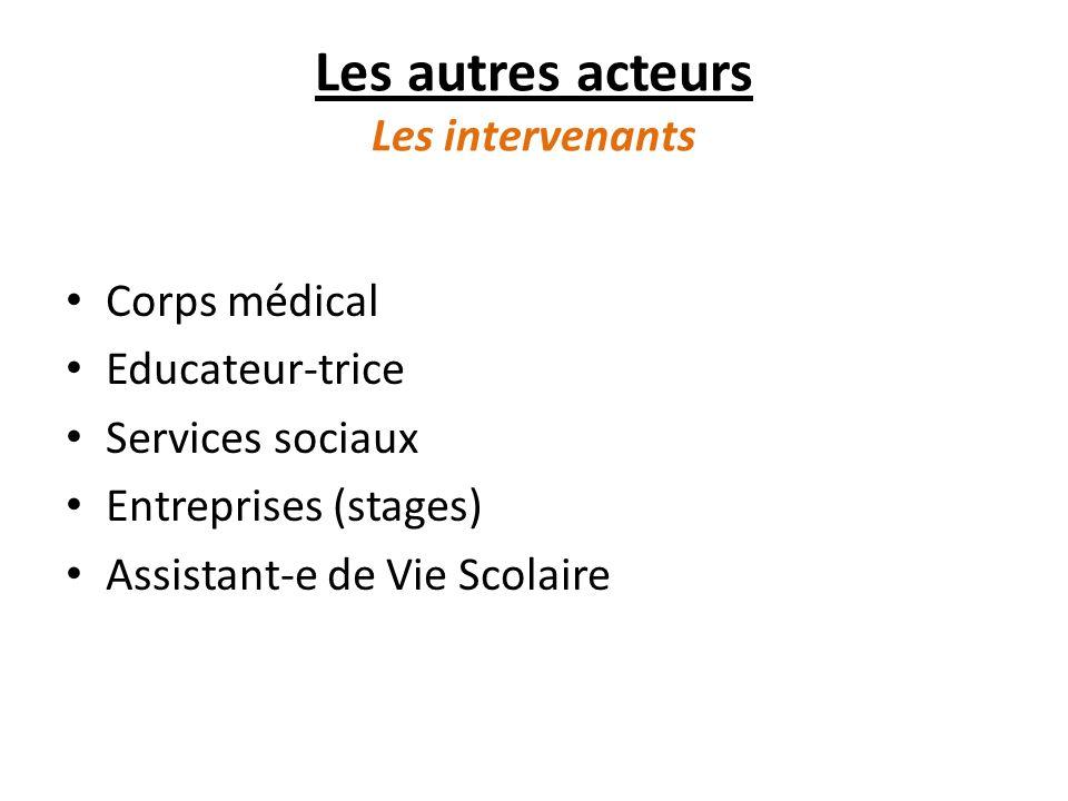 Les autres acteurs Les intervenants Corps médical Educateur-trice Services sociaux Entreprises (stages) Assistant-e de Vie Scolaire