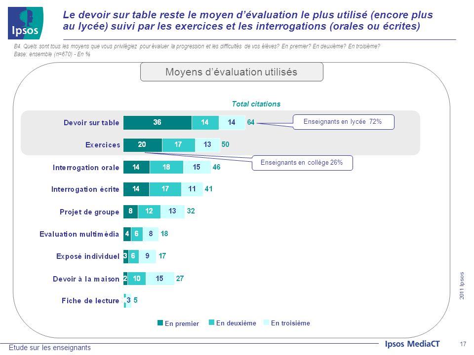 2011 Ipsos Etude sur les enseignants 17 B4.