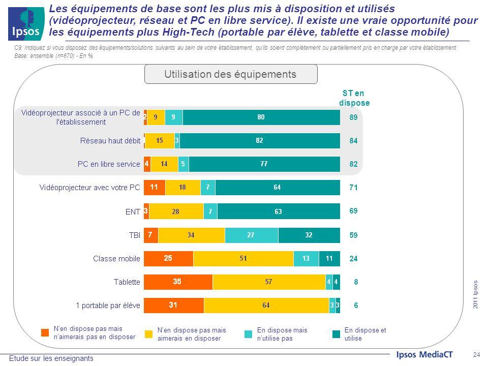 2011 Ipsos Etude sur les enseignants 24 C9.