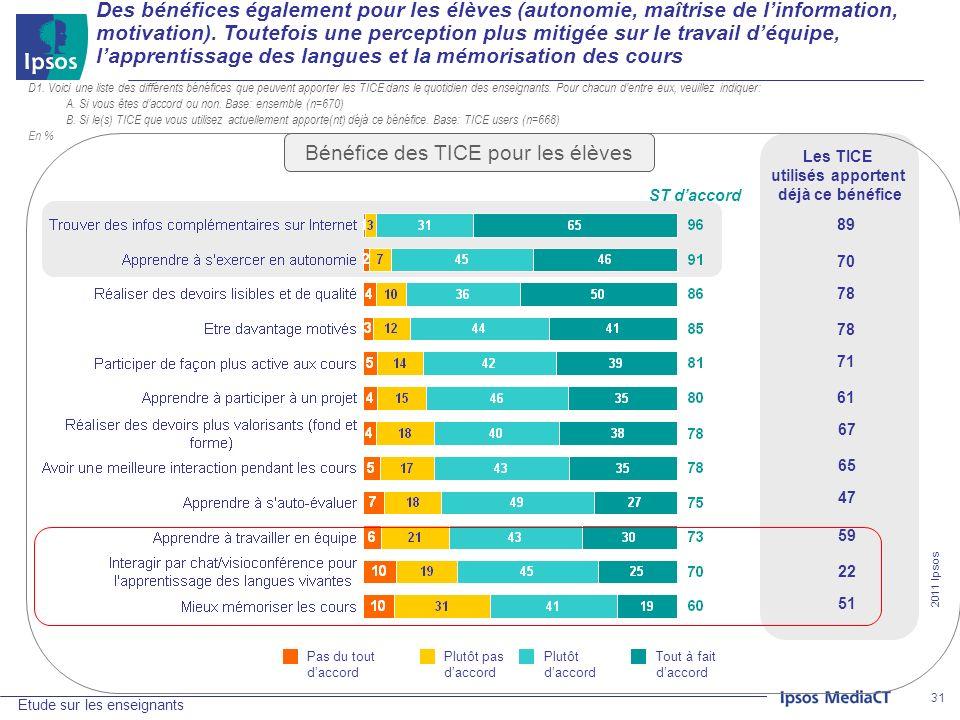 2011 Ipsos Etude sur les enseignants 31 D1.