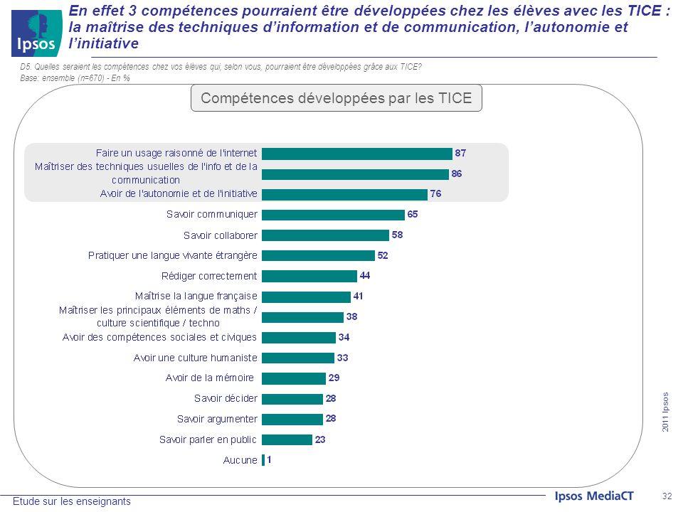 2011 Ipsos Etude sur les enseignants 32 D5.