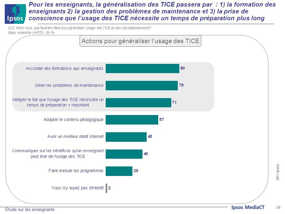 2011 Ipsos Etude sur les enseignants 36 D12.
