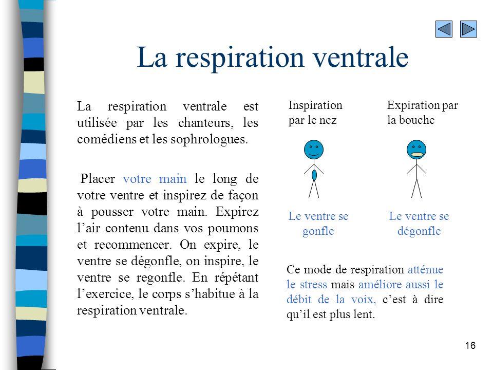 16 La respiration ventrale La respiration ventrale est utilisée par les chanteurs, les comédiens et les sophrologues. Placer votre main le long de vot