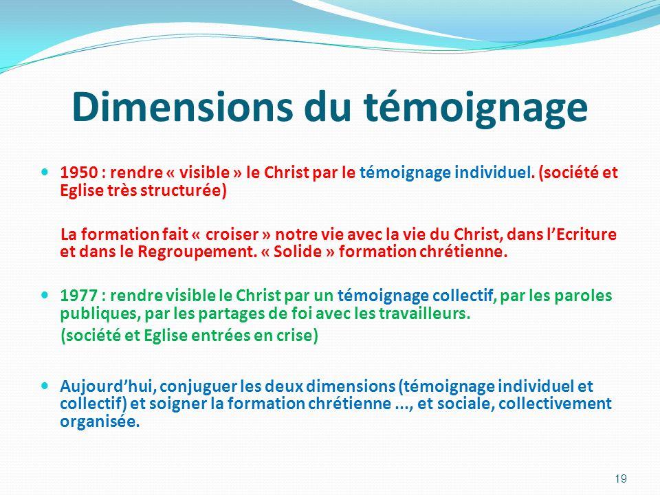 Dimensions du témoignage 1950 : rendre « visible » le Christ par le témoignage individuel. (société et Eglise très structurée) La formation fait « cro