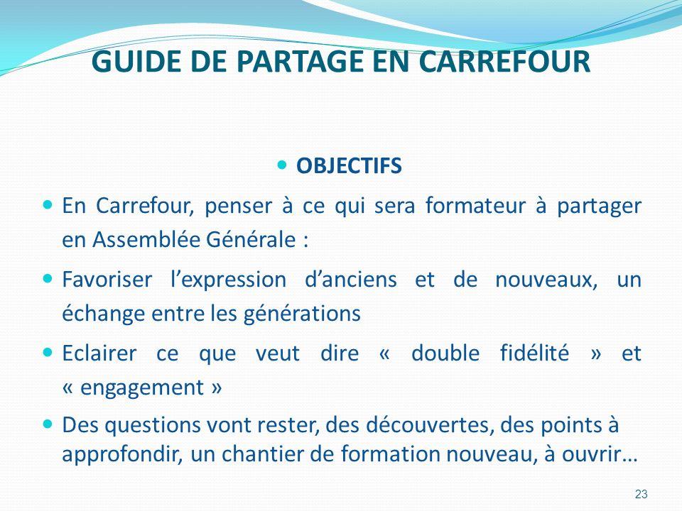 GUIDE DE PARTAGE EN CARREFOUR OBJECTIFS En Carrefour, penser à ce qui sera formateur à partager en Assemblée Générale : Favoriser lexpression danciens