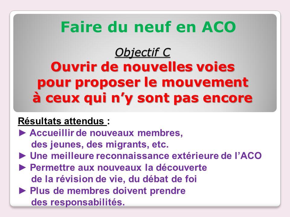 Objectif C Ouvrir de nouvelles voies pour proposer le mouvement à ceux qui ny sont pas encore Faire du neuf en ACO Résultats attendus : Accueillir de nouveaux membres, des jeunes, des migrants, etc.