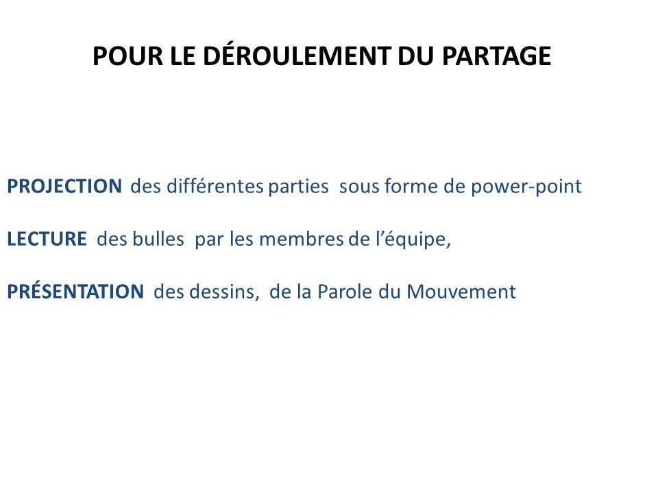 POUR LE DÉROULEMENT DU PARTAGE PROJECTION des différentes parties sous forme de power-point LECTURE des bulles par les membres de léquipe, PRÉSENTATION des dessins, de la Parole du Mouvement