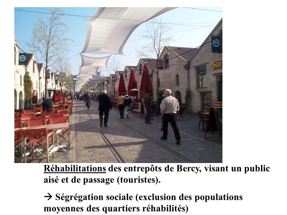 Réhabilitations des entrepôts de Bercy, visant un public aisé et de passage (touristes). Ségrégation sociale (exclusion des populations moyennes des q