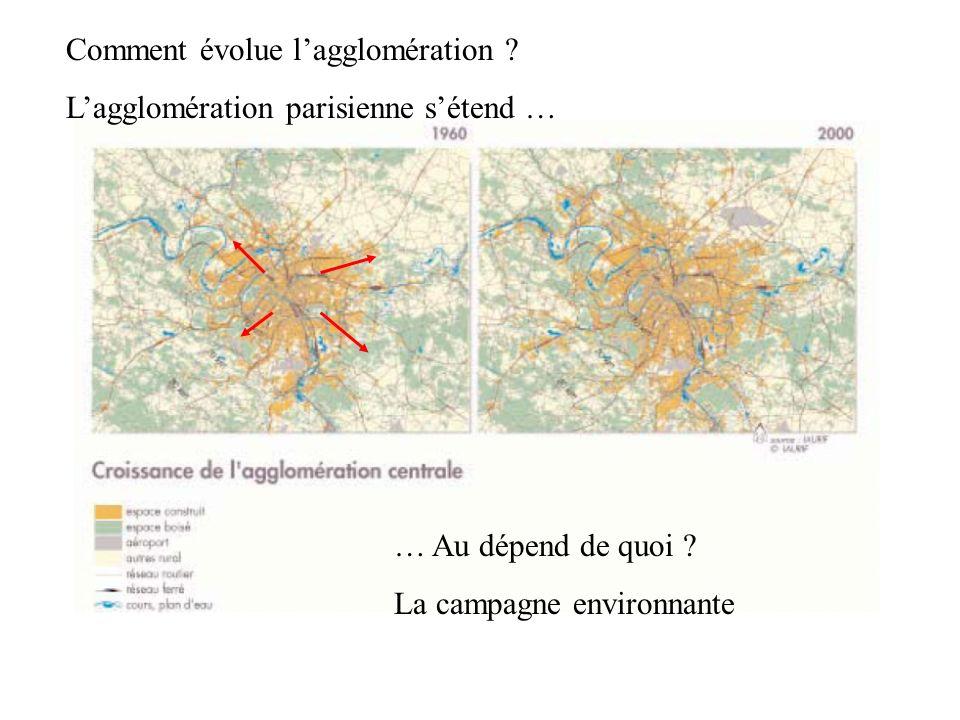 Comment évolue lagglomération ? Lagglomération parisienne sétend … … Au dépend de quoi ? La campagne environnante