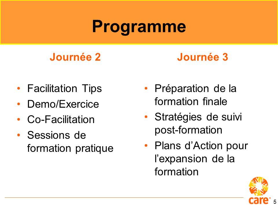 5 Programme Journée 2 Facilitation Tips Demo/Exercice Co-Facilitation Sessions de formation pratique Journée 3 Préparation de la formation finale Stratégies de suivi post-formation Plans dAction pour lexpansion de la formation