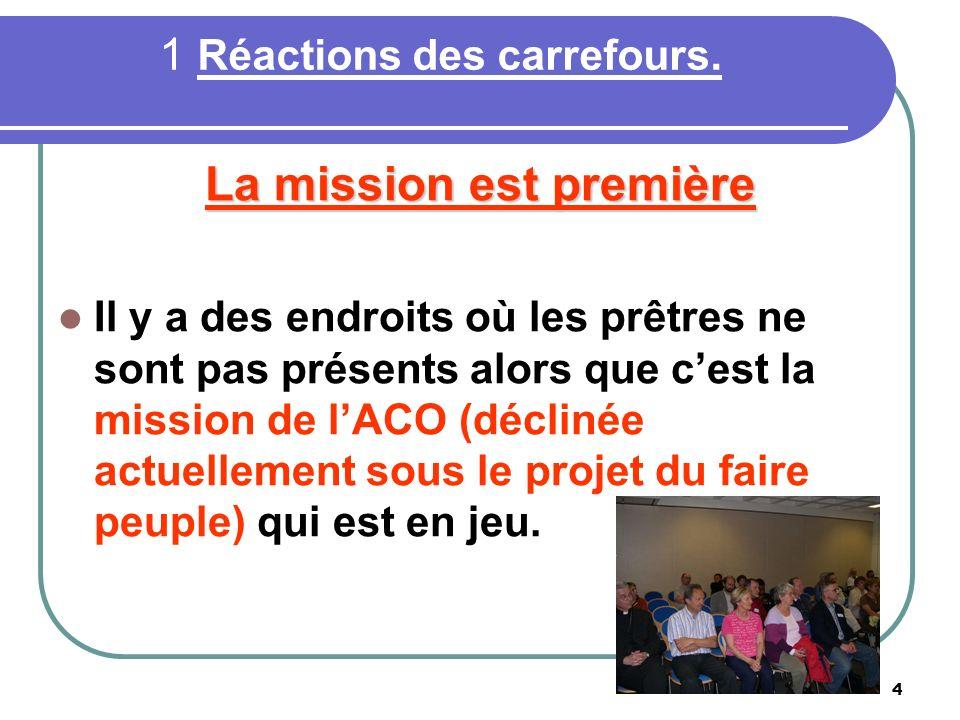 4 1 Réactions des carrefours.