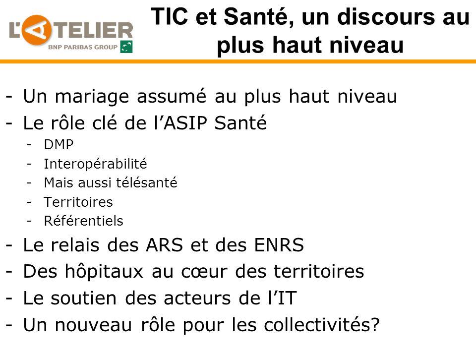 TIC et Santé, un discours au plus haut niveau -Un mariage assumé au plus haut niveau -Le rôle clé de lASIP Santé -DMP -Interopérabilité -Mais aussi télésanté -Territoires -Référentiels -Le relais des ARS et des ENRS -Des hôpitaux au cœur des territoires -Le soutien des acteurs de lIT -Un nouveau rôle pour les collectivités