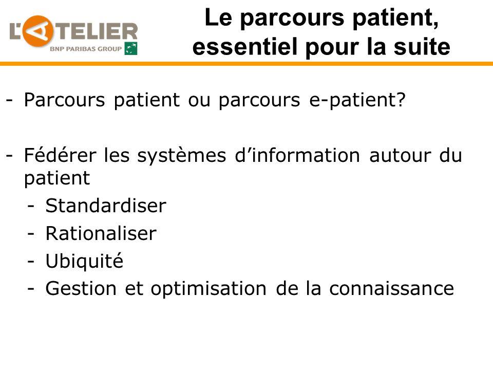 Le parcours patient, essentiel pour la suite -Parcours patient ou parcours e-patient.