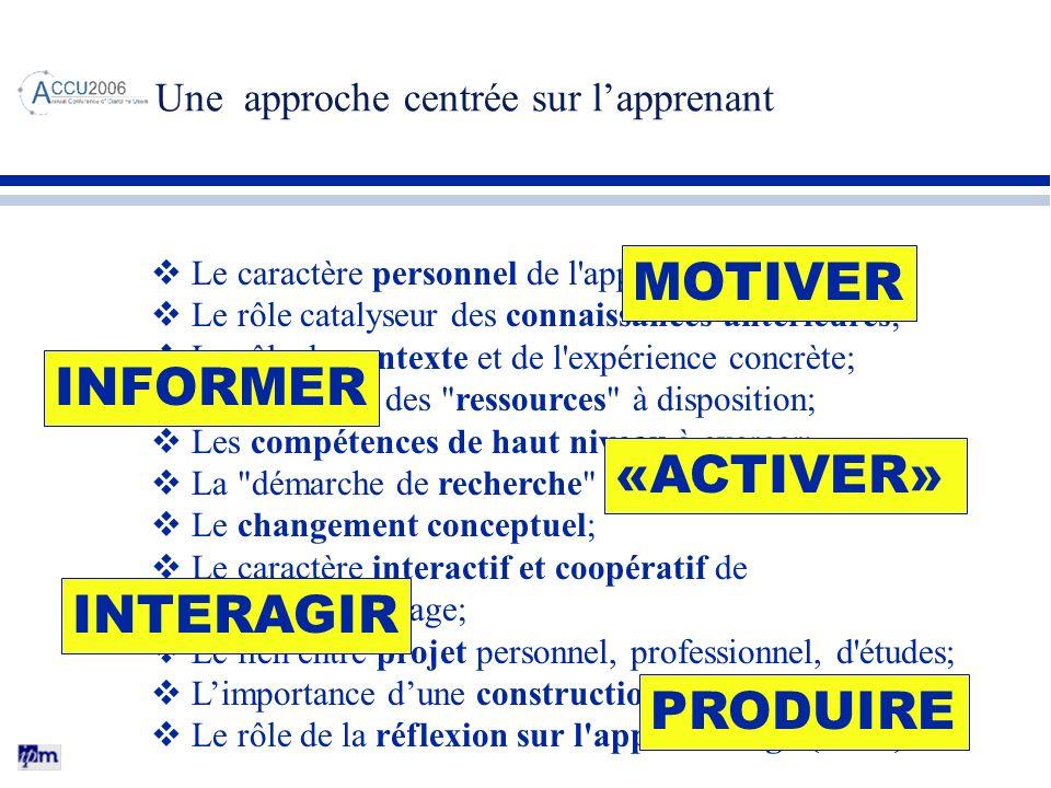 Une approche centrée sur lapprenant Le caractère personnel de l'apprentissage; Le rôle catalyseur des connaissances antérieures; Le rôle du contexte e