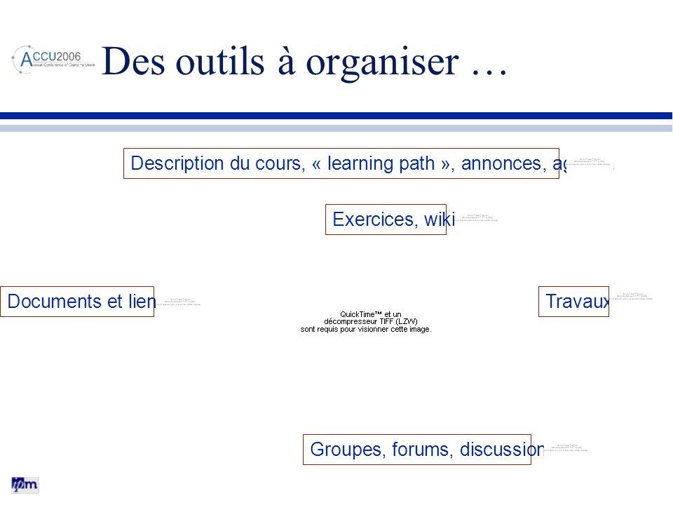 Des outils à organiser … Description du cours, « learning path », annonces, agenda Documents et liens Exercices, wikiGroupes, forums, discussions Trav