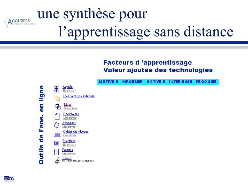 une synthèse pour lapprentissage sans distance Facteurs d apprentissage Valeur ajoutée des technologies Outils de lens. en ligne