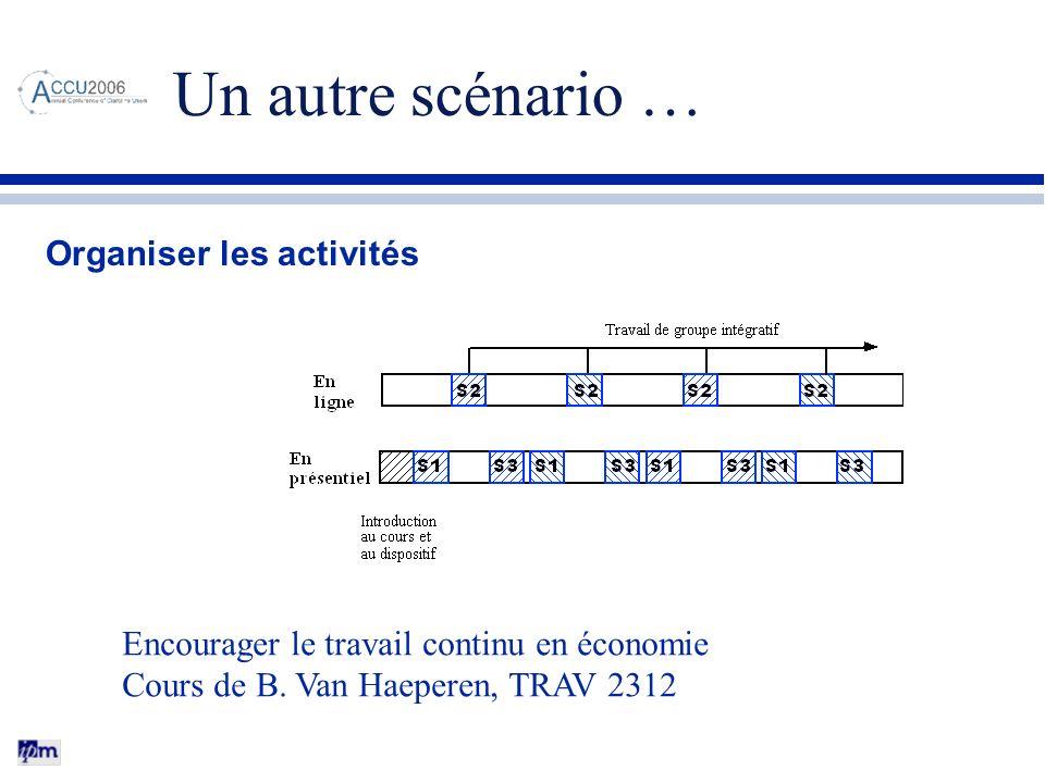 Un autre scénario … Organiser les activités Encourager le travail continu en économie Cours de B. Van Haeperen, TRAV 2312
