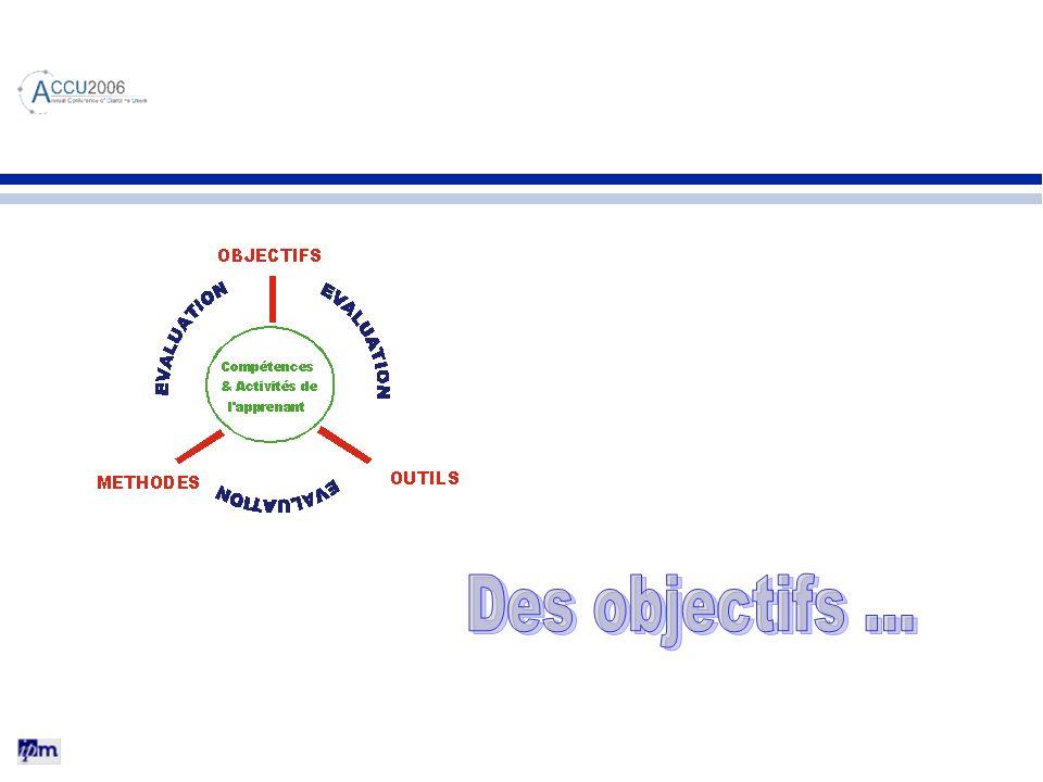 Des objectifs … pour demain La table ronde ERT (1997) Investing in knowledge Bruxelles ERT publications