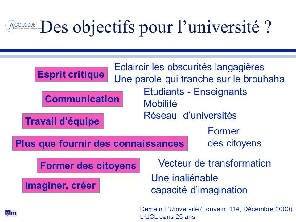 Mode réactif « les images du cours sur Internet » http://www.md.ucl.ac.be/isto/intro.html Le cours dun pionnier : J-F Denef