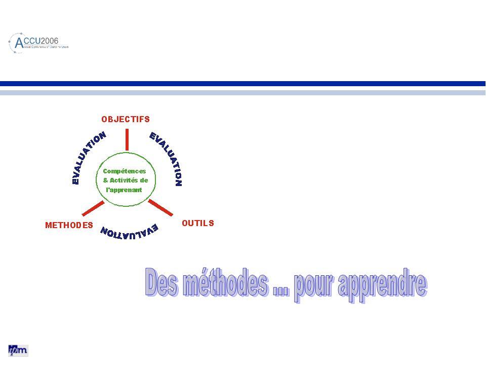 Une approche centrée sur lapprenant Le caractère personnel de l apprentissage; Le rôle catalyseur des connaissances antérieures; Le rôle du contexte et de l expérience concrète; L importance des ressources à disposition; Les compétences de haut niveau à exercer; La démarche de recherche dans l apprentissage; Le changement conceptuel; Le caractère interactif et coopératif de l apprentissage; Le lien entre projet personnel, professionnel, d études; Limportance dune construction, dune production; Le rôle de la réflexion sur l apprentissage (méta)