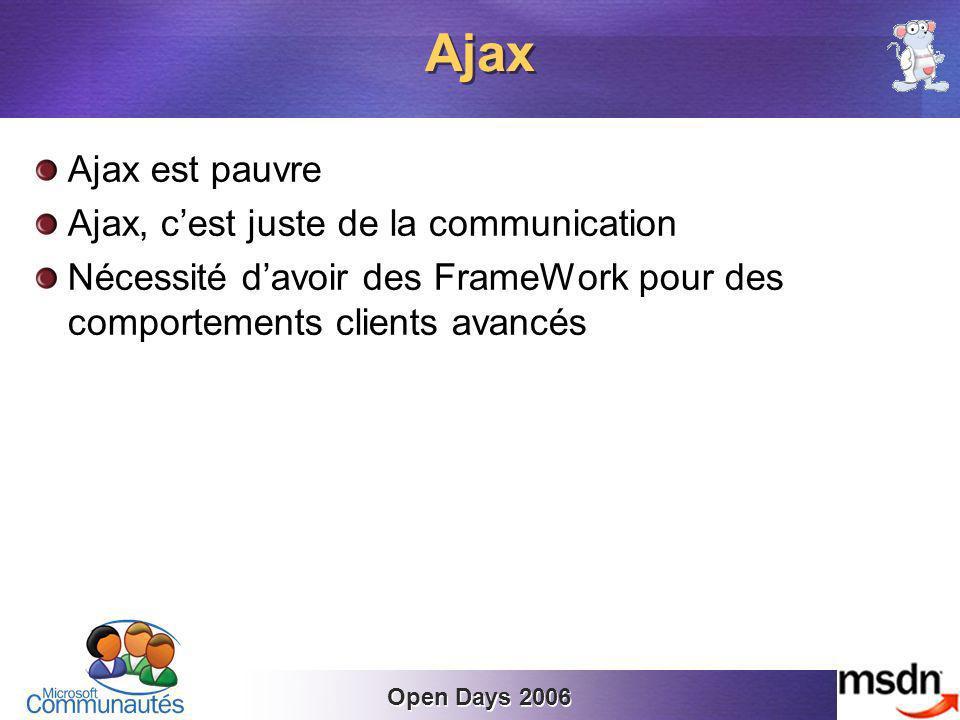 Open Days 2006 Ajax est pauvre Ajax, cest juste de la communication Nécessité davoir des FrameWork pour des comportements clients avancés Ajax
