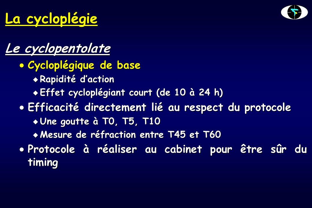 La cycloplégie Le cyclopentolate Cycloplégique de base Cycloplégique de base Rapidité daction Rapidité daction Effet cycloplégiant court (de 10 à 24 h) Effet cycloplégiant court (de 10 à 24 h) Efficacité directement lié au respect du protocole Efficacité directement lié au respect du protocole Une goutte à T0, T5, T10 Une goutte à T0, T5, T10 Mesure de réfraction entre T45 et T60 Mesure de réfraction entre T45 et T60 Protocole à réaliser au cabinet pour être sûr du timing Protocole à réaliser au cabinet pour être sûr du timing