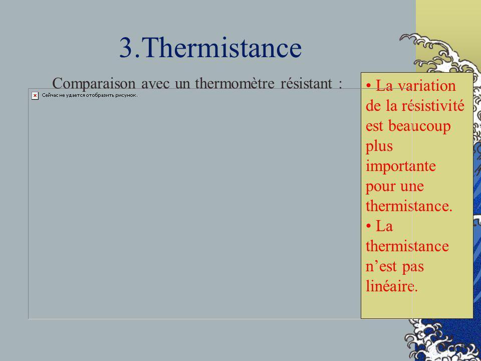 3.Thermistance La variation de la résistivité est beaucoup plus importante pour une thermistance. La thermistance nest pas linéaire. Comparaison avec