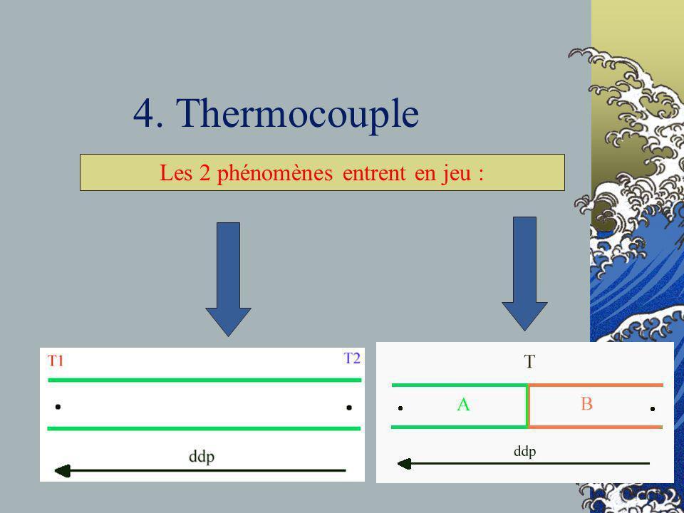 4. Thermocouple Les 2 phénomènes entrent en jeu :