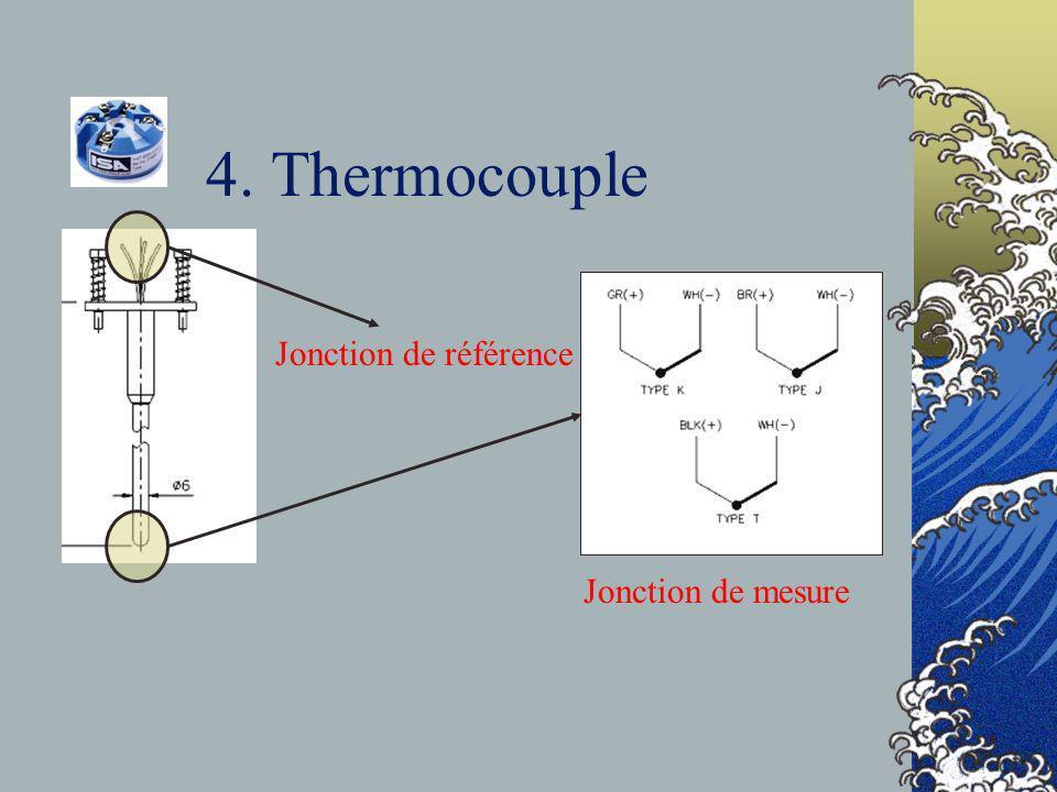4. Thermocouple Jonction de mesure Jonction de référence