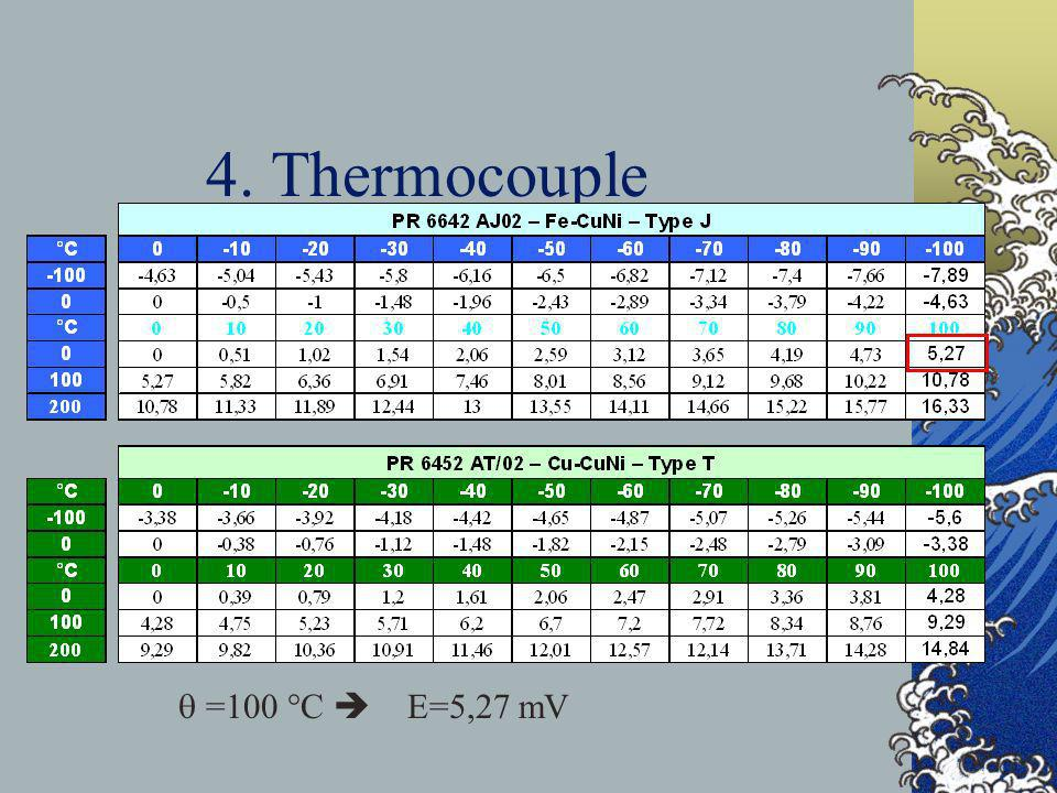 4. Thermocouple =100 °C E=5,27 mV
