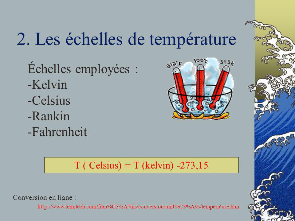 2. Les échelles de température Échelles employées : -Kelvin -Celsius -Rankin -Fahrenheit http://www.lenntech.com/fran%C3%A7ais/conversion-unit%C3%A9s/