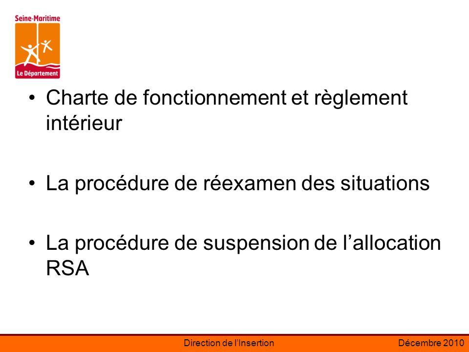 Direction de lInsertionDécembre 2010 Charte de fonctionnement et règlement intérieur La procédure de réexamen des situations La procédure de suspension de lallocation RSA