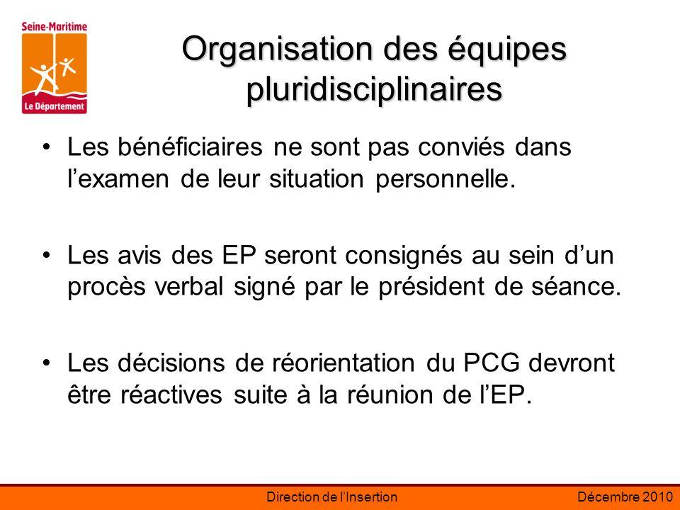 Direction de lInsertionDécembre 2010 Organisation des équipes pluridisciplinaires Les bénéficiaires ne sont pas conviés dans lexamen de leur situation personnelle.