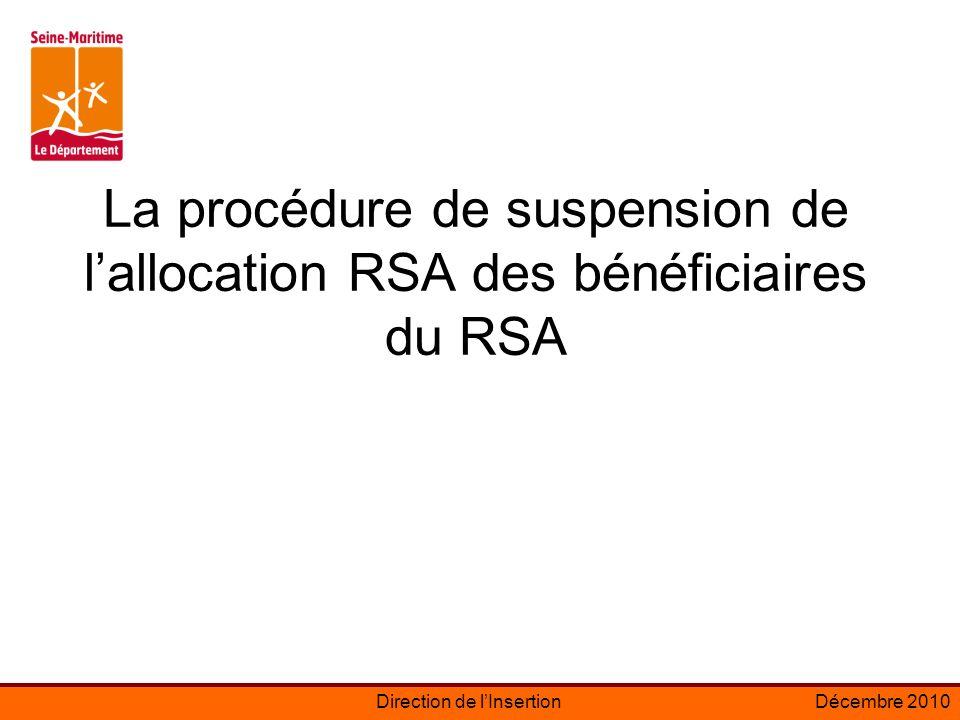 Direction de lInsertionDécembre 2010 La procédure de suspension de lallocation RSA des bénéficiaires du RSA