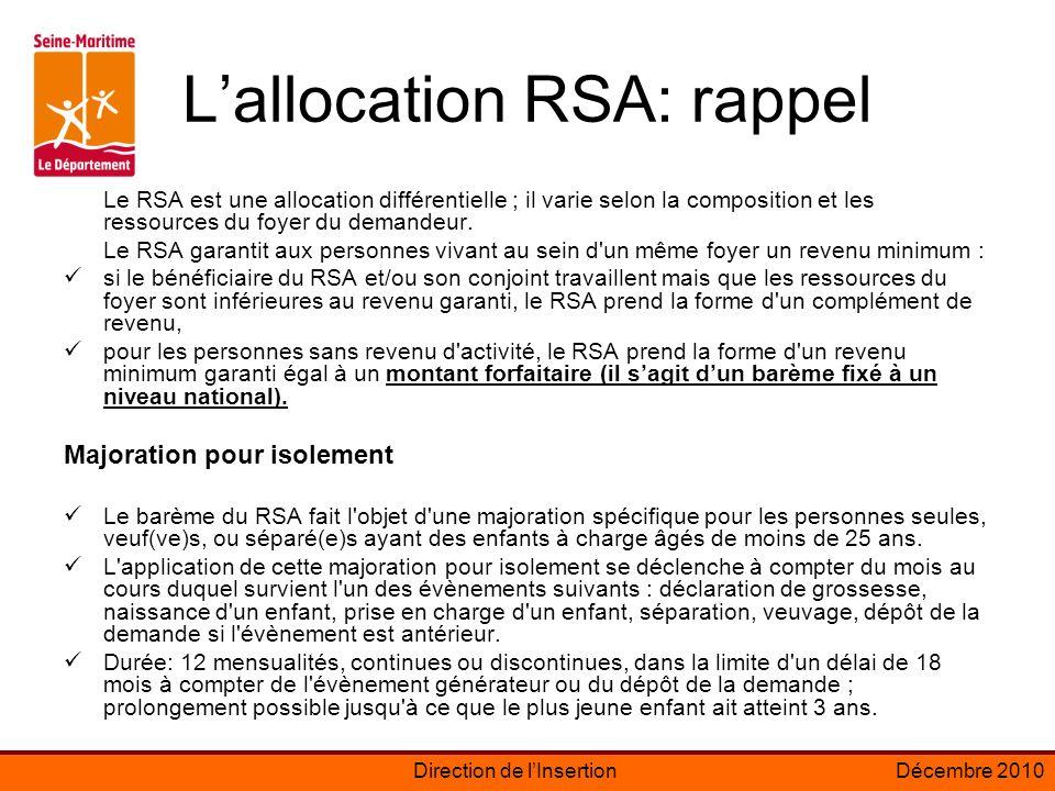 Direction de lInsertionDécembre 2010 Lallocation RSA: rappel Le RSA est une allocation différentielle ; il varie selon la composition et les ressources du foyer du demandeur.