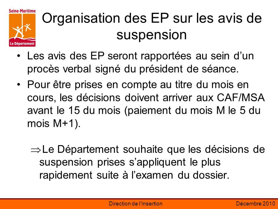 Direction de lInsertionDécembre 2010 Organisation des EP sur les avis de suspension Les avis des EP seront rapportées au sein dun procès verbal signé du président de séance.