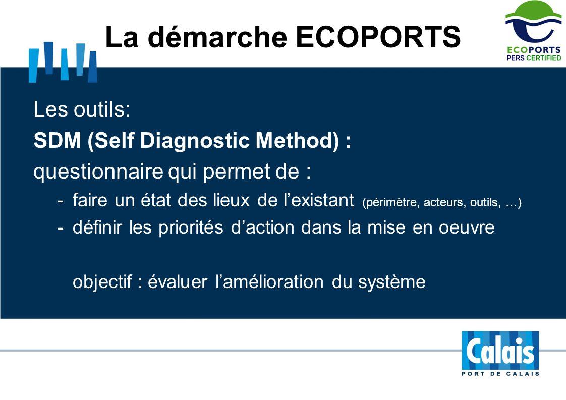 La démarche ECOPORTS Les outils: SDM (Self Diagnostic Method) : questionnaire qui permet de : -faire un état des lieux de lexistant (périmètre, acteur