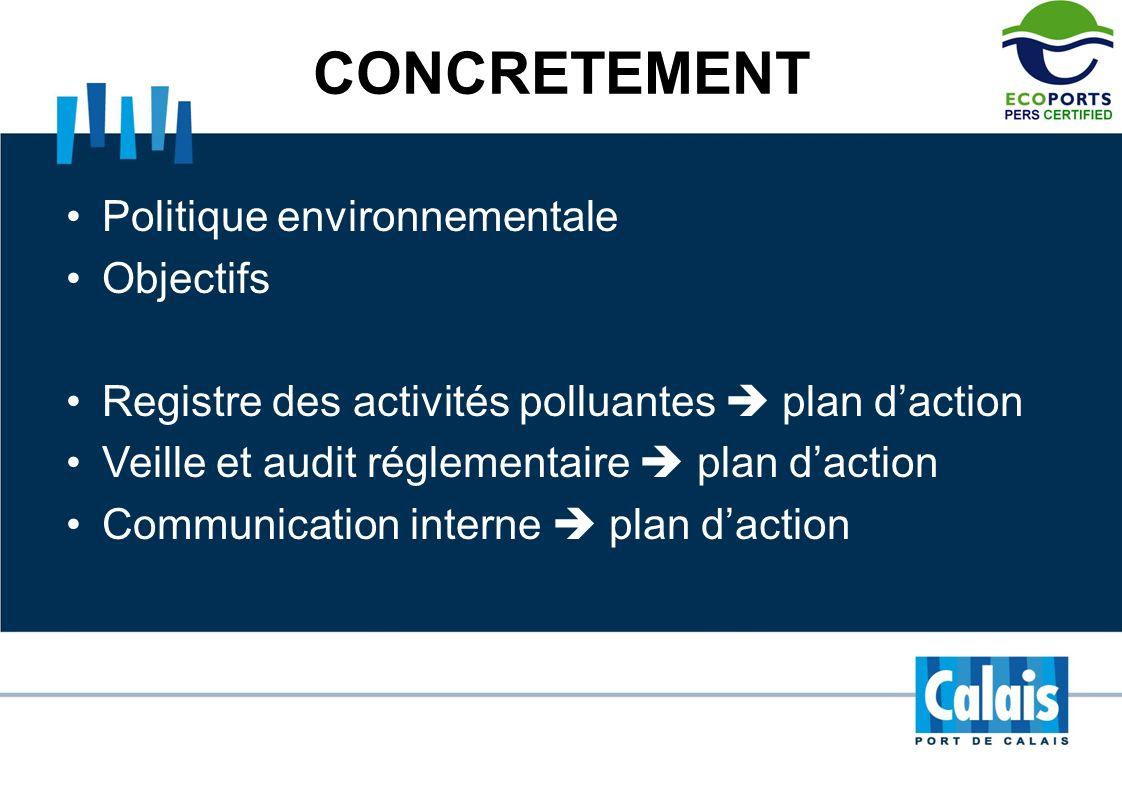 CONCRETEMENT Politique environnementale Objectifs Registre des activités polluantes plan daction Veille et audit réglementaire plan daction Communicat