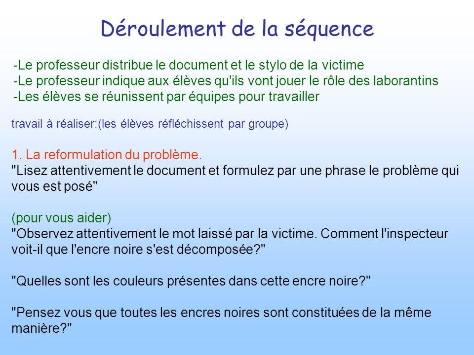 travail à réaliser:(les élèves réfléchissent par groupe) 1. La reformulation du problème.