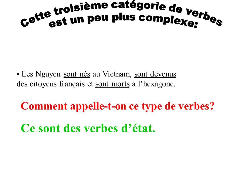 De quel type de verbes sagit-il? Ce sont des verbes pronominaux (réfléchis (1) et réciproques (2))