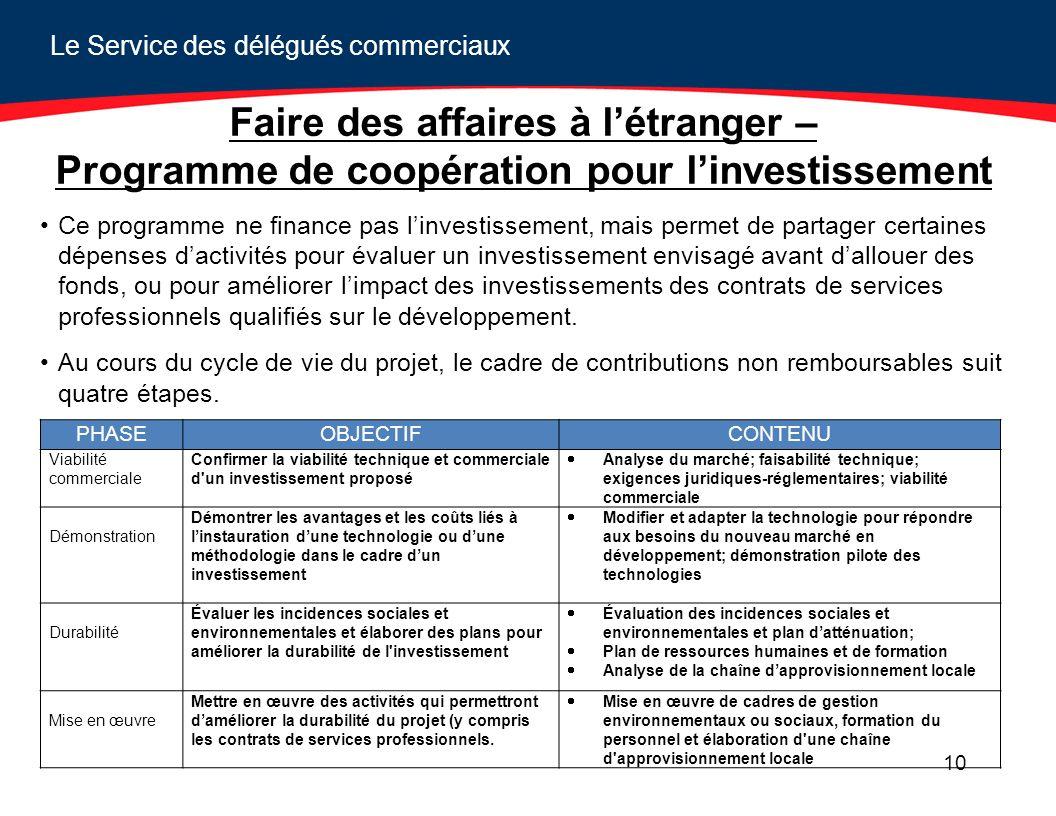 Le Service des délégués commerciaux 10 Faire des affaires à létranger – Programme de coopération pour linvestissement Ce programme ne finance pas linv