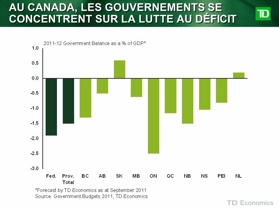 AU CANADA, LES GOUVERNEMENTS SE CONCENTRENT SUR LA LUTTE AU DÉFICIT