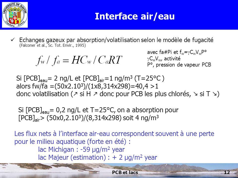 PCB et lacs12 Interface air/eau Echanges gazeux par absorption/volatilisation selon le modèle de fugacité (Falconer et al., Sc. Tot. Envir., 1995) Si