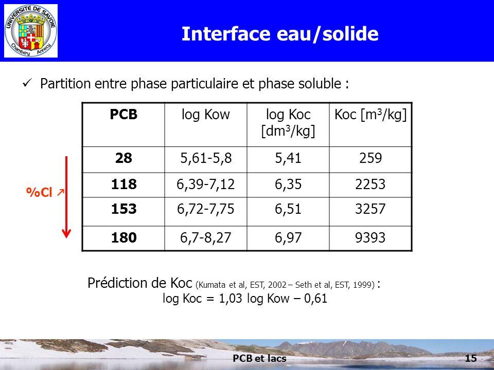PCB et lacs15 Interface eau/solide Partition entre phase particulaire et phase soluble : PCBlog Kowlog Koc [dm 3 /kg] Koc [m 3 /kg] 285,61-5,85,41259