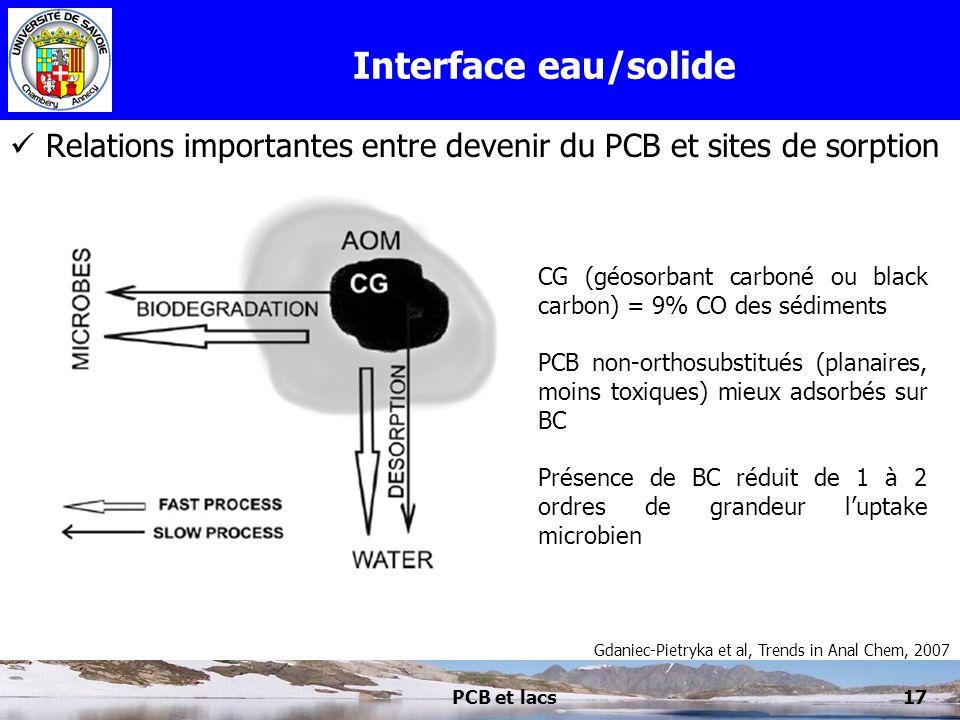 PCB et lacs17 Interface eau/solide Relations importantes entre devenir du PCB et sites de sorption Gdaniec-Pietryka et al, Trends in Anal Chem, 2007 C