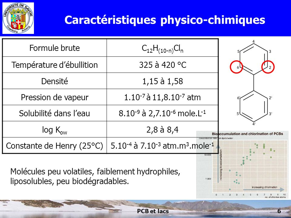 PCB et lacs6 Caractéristiques physico-chimiques Formule bruteC 12 H (10-n) Cl n Température débullition325 à 420 °C Densité1,15 à 1,58 Pression de vap