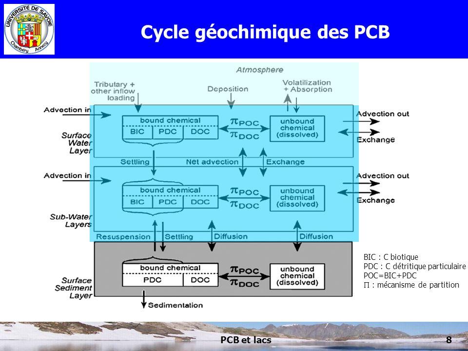 PCB et lacs8 Cycle géochimique des PCB BIC : C biotique PDC : C détritique particulaire POC=BIC+PDC : mécanisme de partition